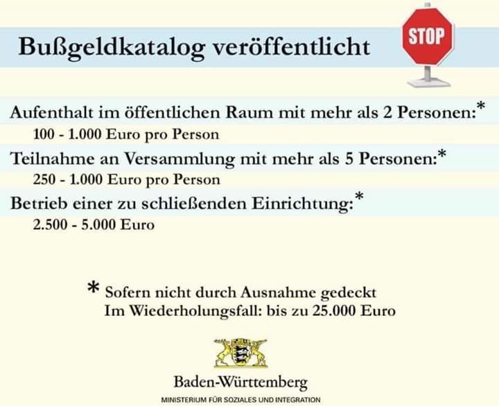 Bußgeldkatalog der Landesregierung Baden Württemberg